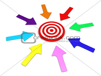 Arrows pointing to target