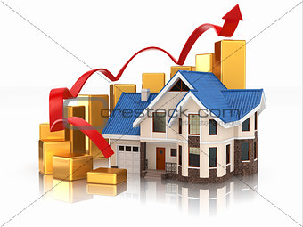 Growth of real estate market House and graph.
