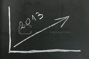 Graph for year 2013 on a black board