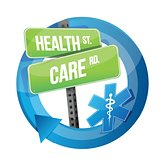 health care road sign illustration design