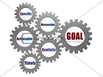 smart goal in silver grey gears