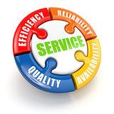 Service puzzle. Conceptual image.