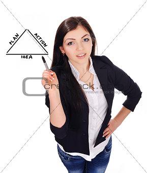 Business  pretty woman plan strategy