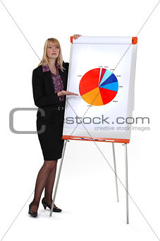 Woman explaining graph