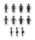 ID #3049914   	 Title Man and women body icons - slim, fat, obese, thin
