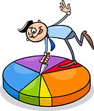 businessman on circle chart cartoon