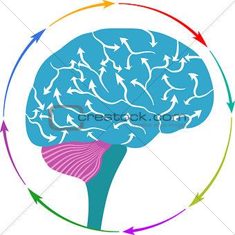brain arrow logo