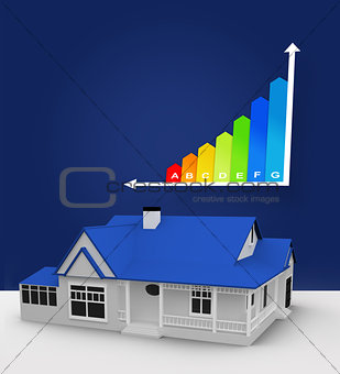 Blue house standing with energy rating