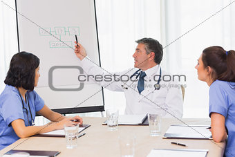 Doctor pointing to board during meeting