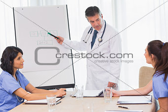 Doctor explaining something to nurse
