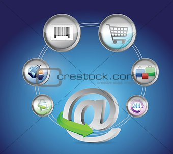 at E-Commerce and Online Shopping Concept