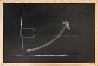Blackboard with chalk graph