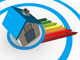 Energy ratings colour chart coming from 3d house