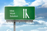 Signpost showing the direction of idea work and solution