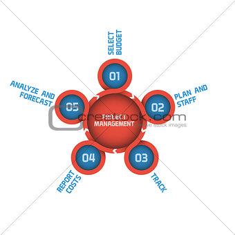 Modern Vector Project Management Graph