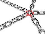Chain leader concept