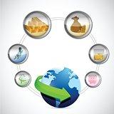 globe symbol and monetary icons cycle