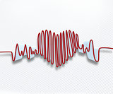 Heart rate waveform