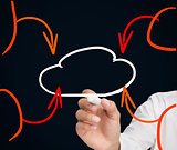 Buisnessman drawing cloud with orange arrows