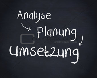 Plan written in german