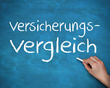 Hand writing german words versicherungs and vergleich