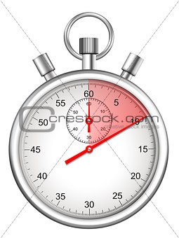 stopwatch with ten seconds period highlighted