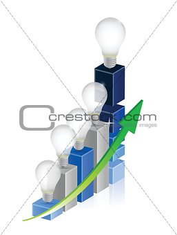 business graph with idea bulbs in top.