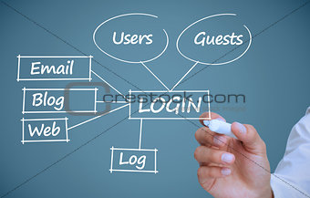 Businessman drawing a plan showing login terms