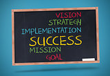 Several words about success written with colored chalk