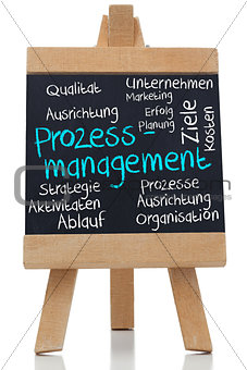Process management written on blackboard in german