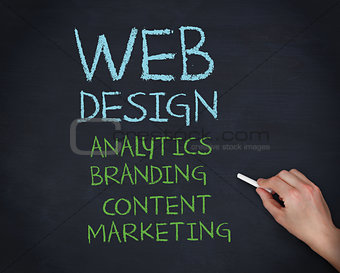 Hand holding a chalk and writing web design terms
