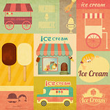 Ice Cream Retro Menu Card