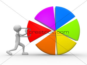 3d man and pie chart