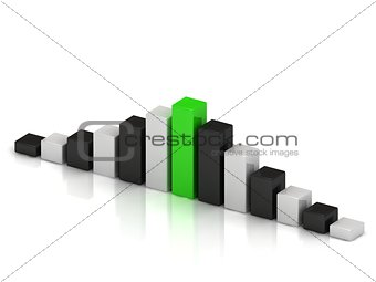 business graph with black and white columns and a column of green