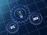 big idea and light bulb symbol in blue gears
