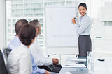 Businesswoman giving presentation in front of her colleagues