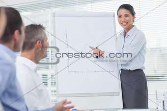 Businesswoman explaining graphs during her presentation