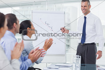 Business people applausing their cheerful colleague for his presentation