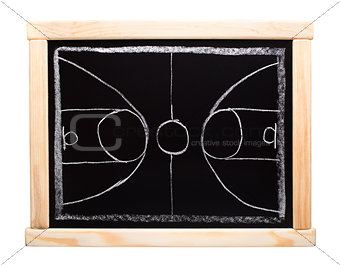 Basketball strategy planning on blackboard