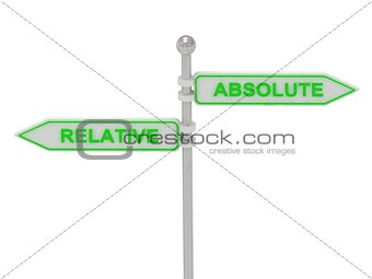 "Signs with green ""ABSOLUTE"" and ""RELATIVE"""