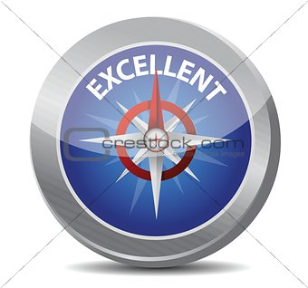 guide to excellence compass illustration design