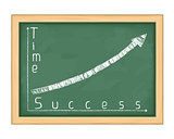 Graph of Success