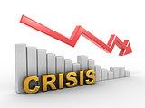 Diagram. Crisis