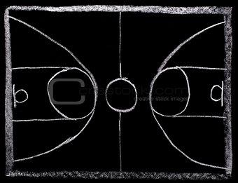 Basketball strategy planning on blackboard