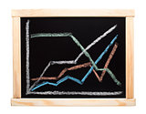Chalkboard with finance business graph