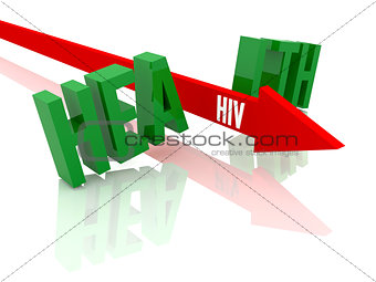 Arrow with word HIV breaks word Health.