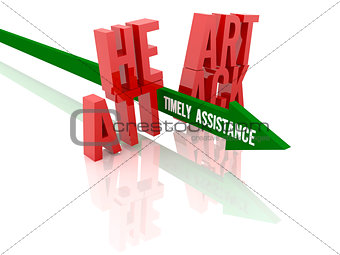 Arrow with phrase Timely Assistance breaks phrase Heart