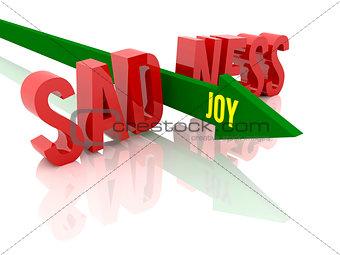 Arrow with word Joy breaks word Sadness.