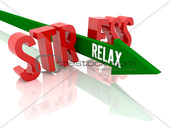 Arrow with word Relax breaks word Stress.