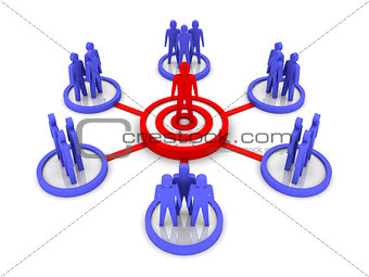 Business Network. Group leader.